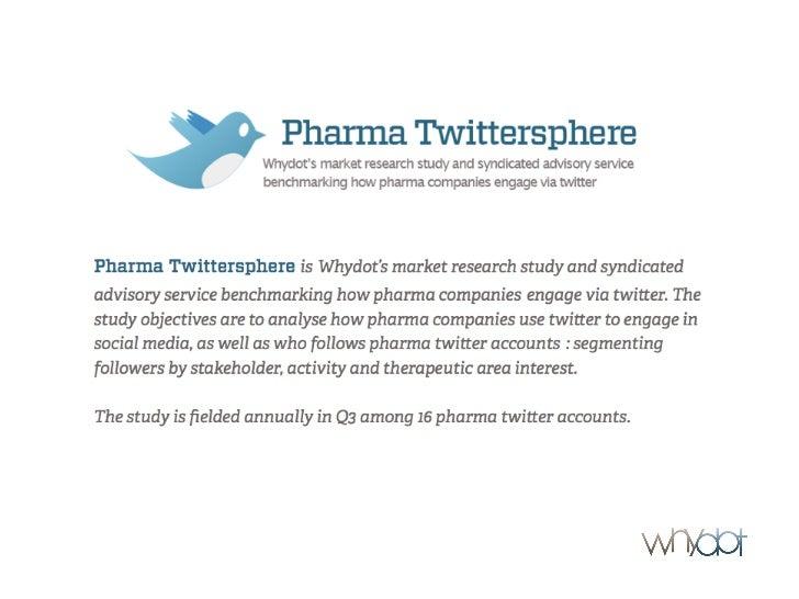 Pharma twittersphere is a data base of        53, 171 pharma followers with combined reach of 55.6 mio!Source: Pharma ...