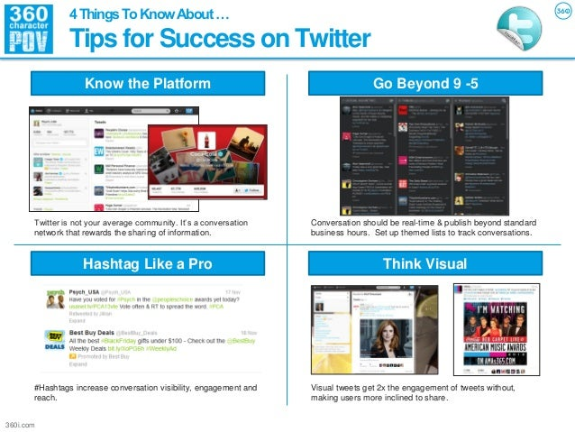 4 Things To Know About …                Tips for Success on Twitter                    Know the Platform                  ...