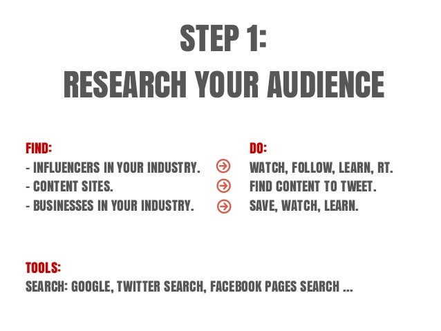 STEP 1: RESEARCH YOUR AUDIENCE FIND: - INFLUENCERS IN YOUR INDUSTRY. - CONTENT SITES. - BUSINESSES IN YOUR INDUSTRY. DO: W...
