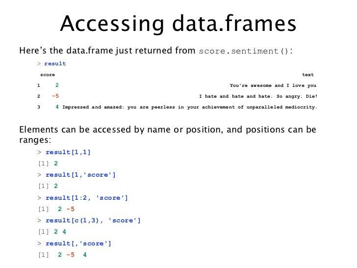 Accessing data.framesHere's the data.frame just returned from score.sentiment():   > result       score                   ...
