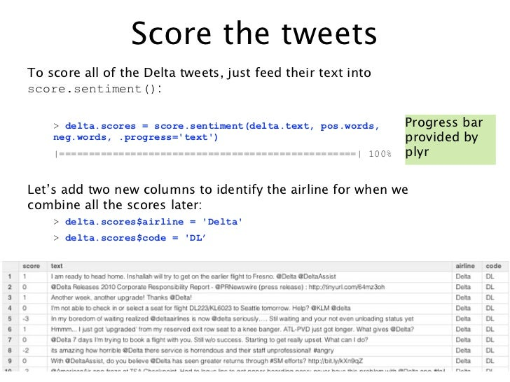 Score the tweetsTo score all of the Delta tweets, just feed their text intoscore.sentiment():    > delta.scores = score.se...