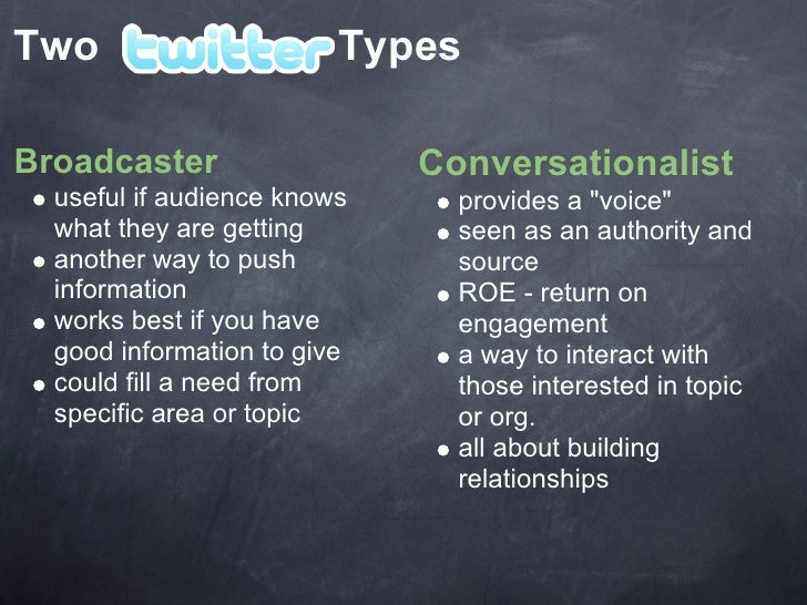 Two                      Types  Broadcaster                  Conversationalist   useful if audience knows     provides a q...