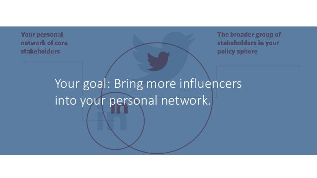 Your goal: Bring more influencers into your personal network.