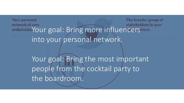 Your goal: Bring more influencers into your personal network. Your goal: Bring the most important people from the cocktail...