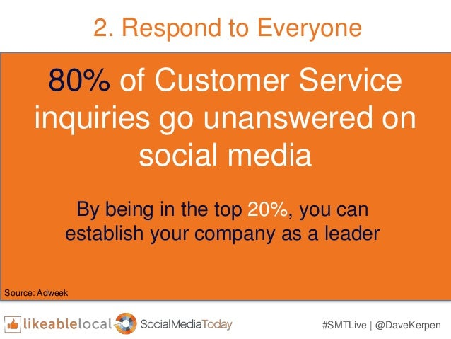 2. Respond to Everyone 80% of Customer Service inquiries go unanswered on social media By being in the top 20%, you can es...