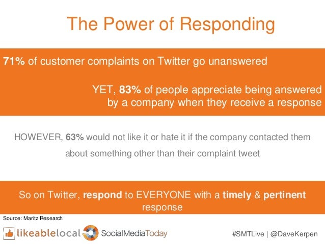 The Power of Responding 71% of customer complaints on Twitter go unanswered YET, 83% of people appreciate being answered b...