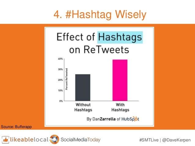 4. #Hashtag Wisely #SMTLive | @DaveKerpen Source: Bufferapp