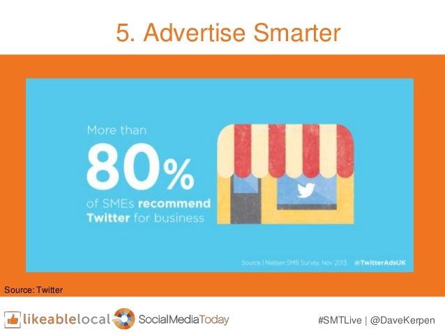 5. Advertise Smarter #SMTLive | @DaveKerpen Source: Twitter
