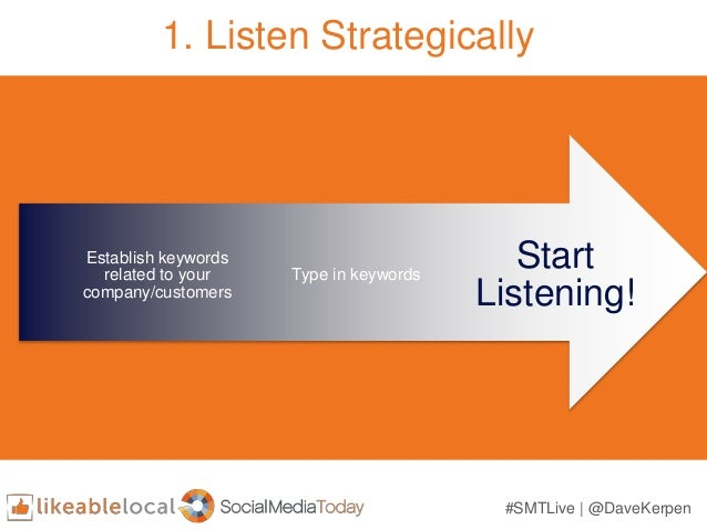 Start Listening! Type in keywords Establish keywords related to your company/customers 1. Listen Strategically #SMTLive | ...