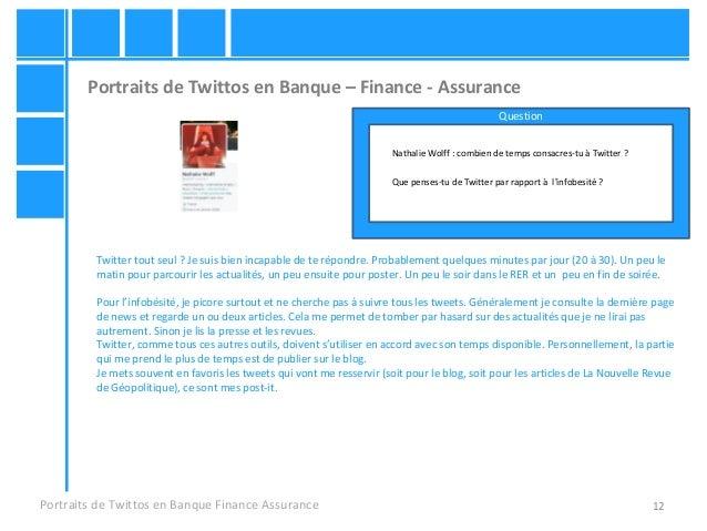 12 Portraits de Twittos en Banque – Finance - Assurance Portraits de Twittos en Banque Finance Assurance Nathalie Wolff : ...