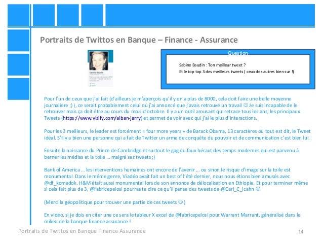 14 Portraits de Twittos en Banque – Finance - Assurance Portraits de Twittos en Banque Finance Assurance Sabine Baudin : T...
