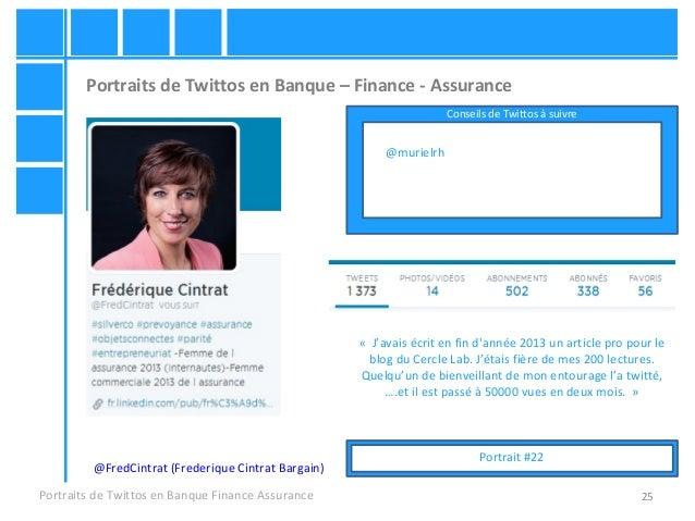 25 Portraits de Twittos en Banque – Finance - Assurance Portraits de Twittos en Banque Finance Assurance @FredCintrat (Fre...