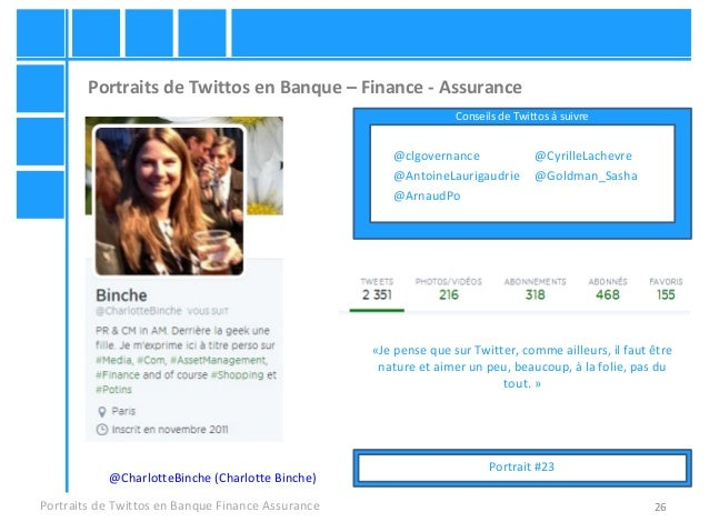 26 Portraits de Twittos en Banque – Finance - Assurance Portraits de Twittos en Banque Finance Assurance @CharlotteBinche ...