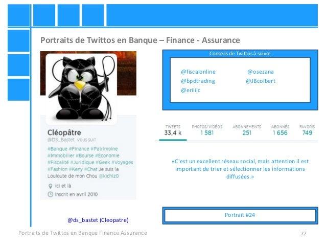 27 Portraits de Twittos en Banque – Finance - Assurance Portraits de Twittos en Banque Finance Assurance @ds_bastet (Cleop...