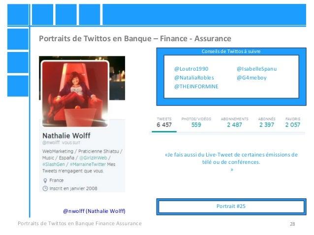 28 Portraits de Twittos en Banque – Finance - Assurance Portraits de Twittos en Banque Finance Assurance @nwolff (Nathalie...