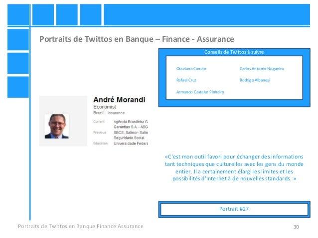 30 Portraits de Twittos en Banque – Finance - Assurance Portraits de Twittos en Banque Finance Assurance Otaviano Canuto C...