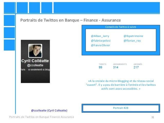 31 Portraits de Twittos en Banque – Finance - Assurance Portraits de Twittos en Banque Finance Assurance @ccolleatte (Cyri...
