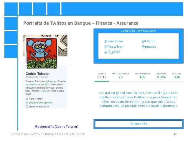 34 Portraits de Twittos en Banque – Finance - Assurance Portraits de Twittos en Banque Finance Assurance @echotraffic (Ced...