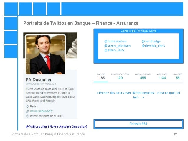 37 Portraits de Twittos en Banque – Finance - Assurance Portraits de Twittos en Banque Finance Assurance @PADusoulier (Pie...