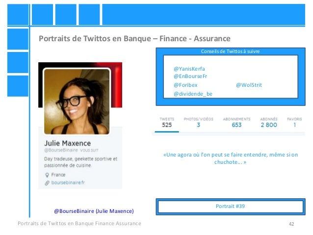 42 Portraits de Twittos en Banque – Finance - Assurance Portraits de Twittos en Banque Finance Assurance @BourseBinaire (J...