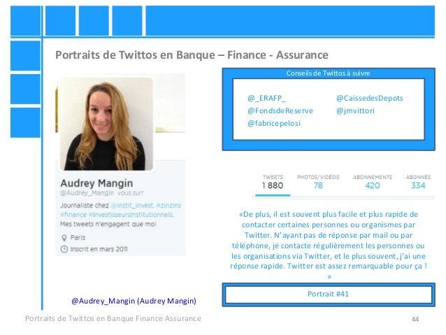 44 Portraits de Twittos en Banque – Finance - Assurance Portraits de Twittos en Banque Finance Assurance @Audrey_Mangin (A...