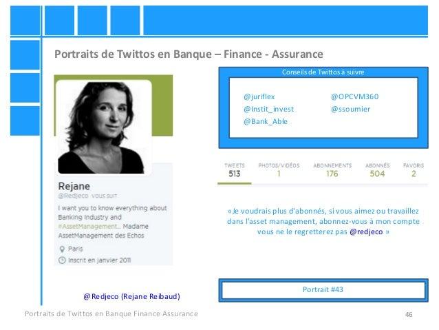 46 Portraits de Twittos en Banque – Finance - Assurance Portraits de Twittos en Banque Finance Assurance @Redjeco (Rejane ...
