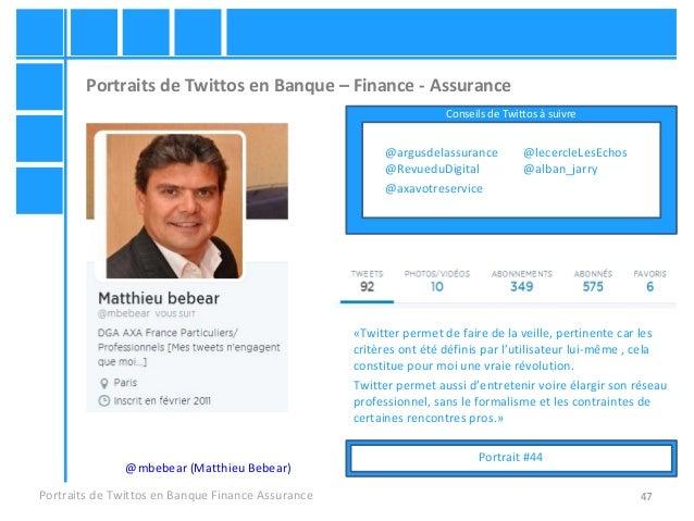 47 Portraits de Twittos en Banque – Finance - Assurance Portraits de Twittos en Banque Finance Assurance @mbebear (Matthie...