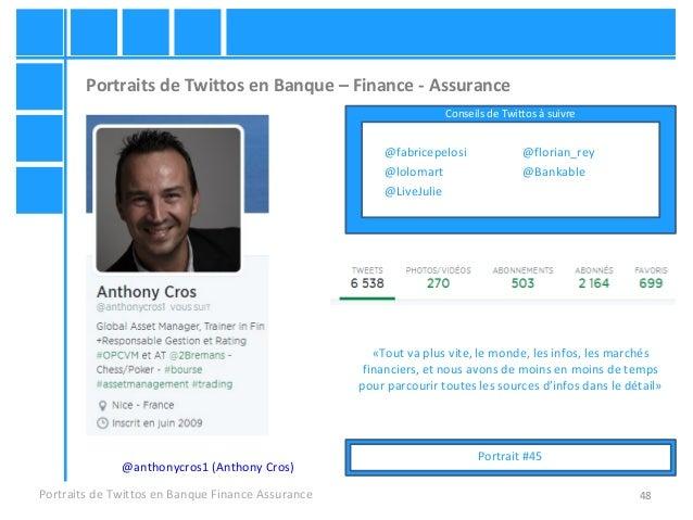 48 Portraits de Twittos en Banque – Finance - Assurance Portraits de Twittos en Banque Finance Assurance @anthonycros1 (An...
