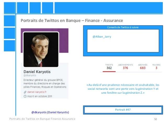 50 Portraits de Twittos en Banque – Finance - Assurance Portraits de Twittos en Banque Finance Assurance @dkaryotis (Danie...