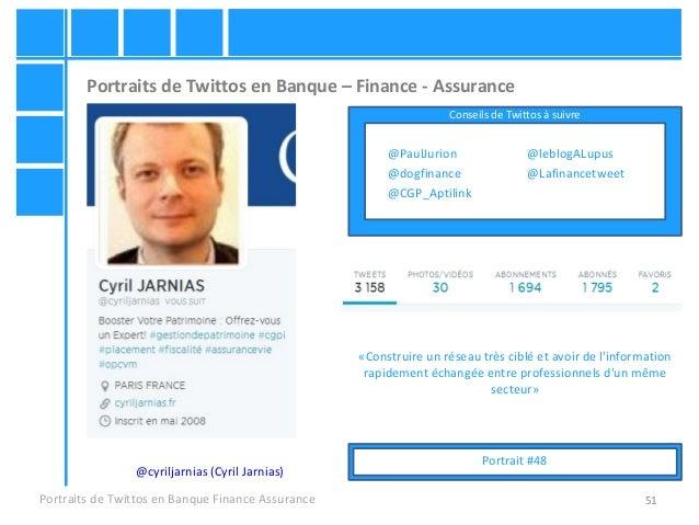 51 Portraits de Twittos en Banque – Finance - Assurance Portraits de Twittos en Banque Finance Assurance @cyriljarnias (Cy...