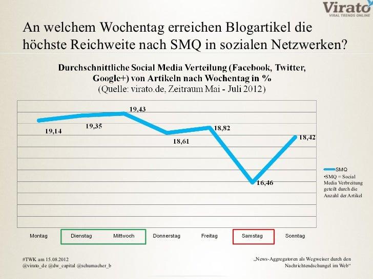 An welchem Wochentag erreichen Blogartikel diehöchste Reichweite nach SMQ in sozialen Netzwerken?                         ...
