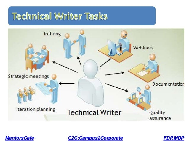 Technical writer electronics