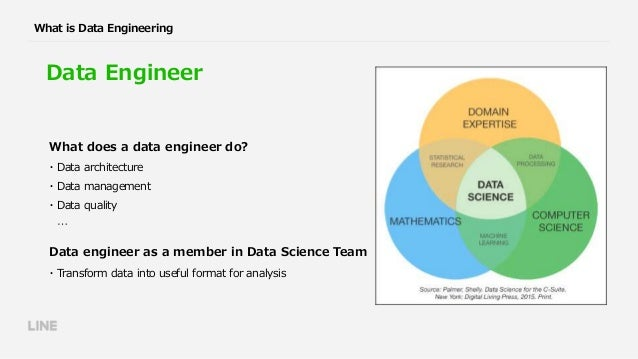Data Engineering in LINE Fukuoka DataLabs: A Newcomer's View