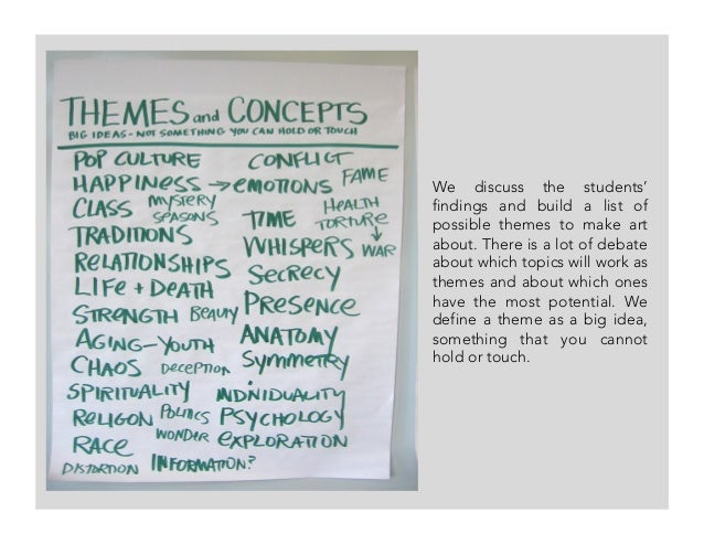 Classroom Theme Ideas List ~ Their work not mine the student centered studio
