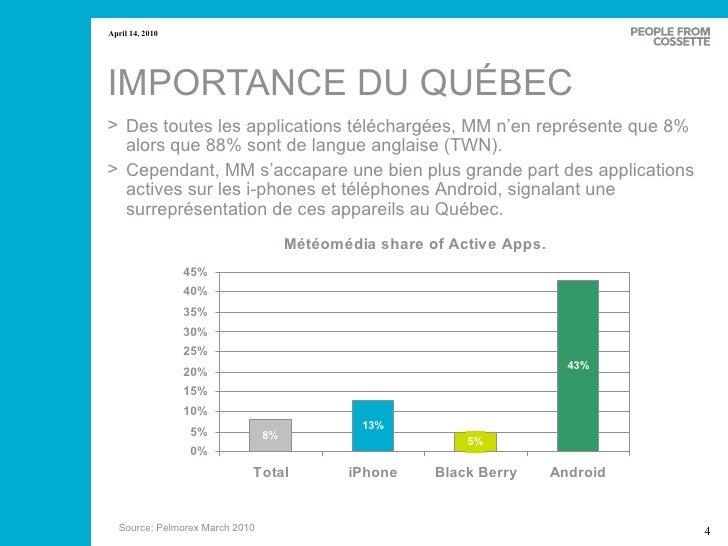 IMPORTANCE DU QUÉBEC Source: Pelmorex March 2010 <ul><li>Des toutes les applications téléchargées, MM n'en représente que ...