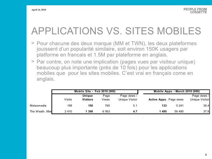 APPLICATIONS VS. SITES MOBILES <ul><li>Pour chacune des deux marque (MM et TWN), les deux plateformes jouissent d'un popul...