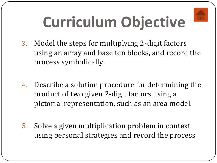 Multimedia Presentation: Two digit by Two-digit Multiplication