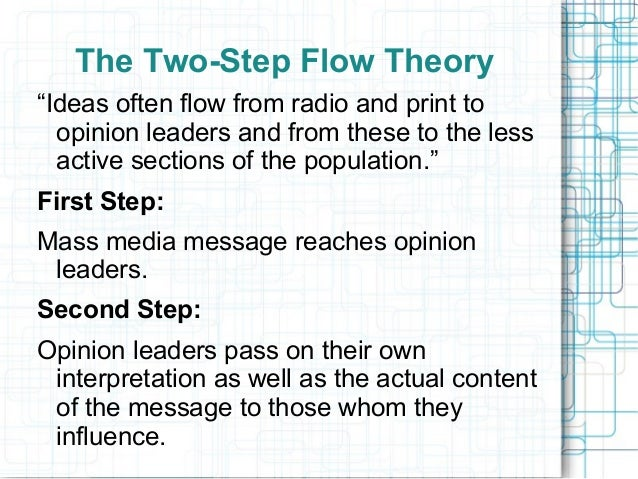 notes on theories of mass communications Mass communication module - 1 notes introduction to mass communication 22 mass communication how are these messages sent they are sent through different forms of mass media such as newspapers.