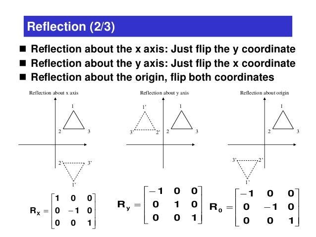 Two dimensionaltransformations