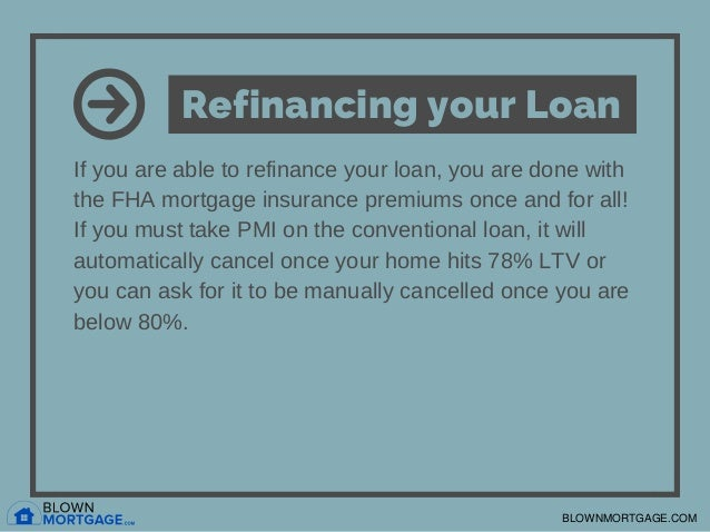 Mortgage Loan Without Pmi