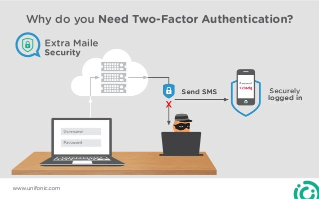 what is two factor authentication Two-factor authentication is an option for a wide range of services today, whether it be google or microsoft accounts, accessing your work's network or content management system, or confirming .