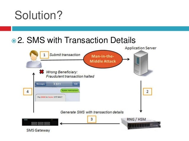 2 SMS With Transaction Details