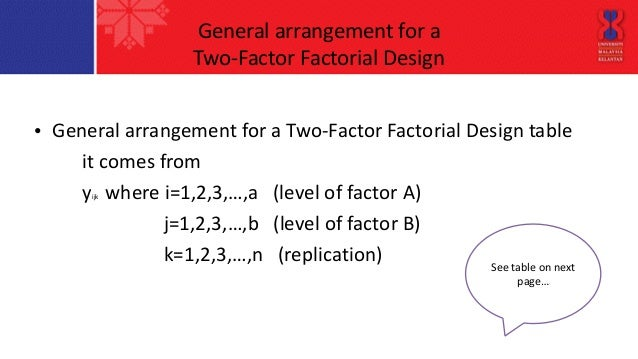 Two factor factorial_design_pdf