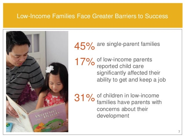 Stress parenting practices among low income