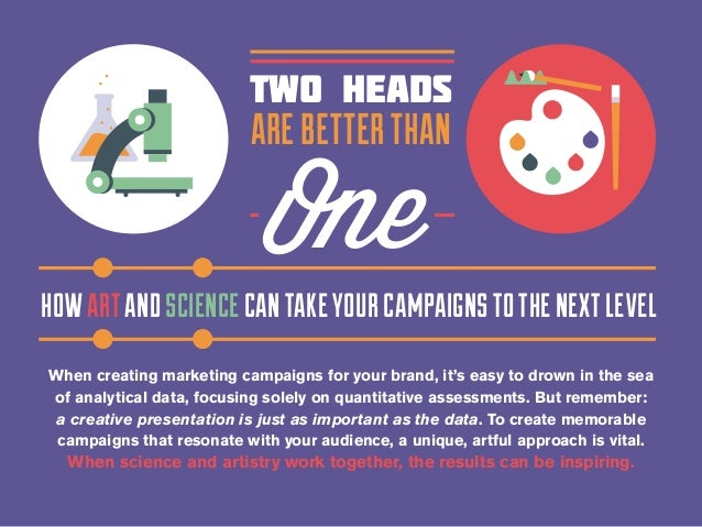 Two Heads are Better than One: How Art and Science Can Take Your Campaigns to the Next Level