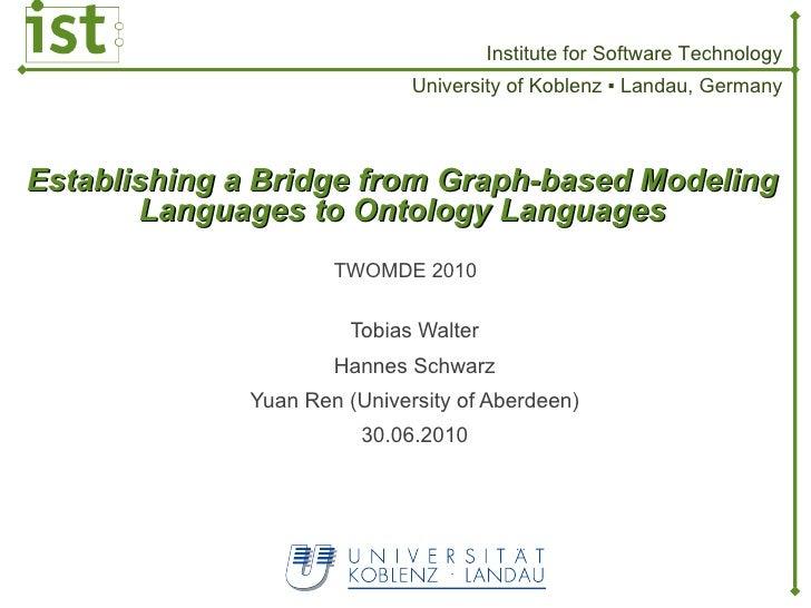 Establishing a Bridge from Graph-based Modeling Languages to Ontology Languages Tobias Walter Hannes Schwarz Yuan Ren (Uni...