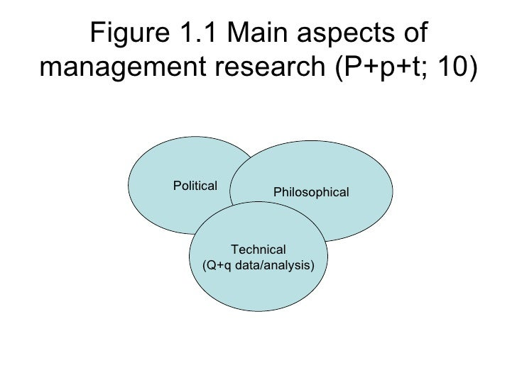 Two Philosophical Paradigms Slide 2