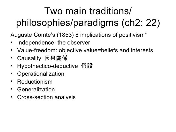 Two Philosophical Paradigms Slide 3