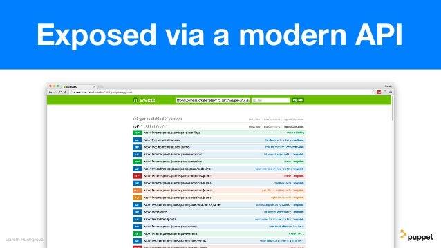 Gareth Rushgrove Exposed via a modern API