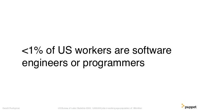<1% of US workers are software engineers or programmers Gareth Rushgrove US Bureau of Labor Statistics 2002. 1,069,000 job...